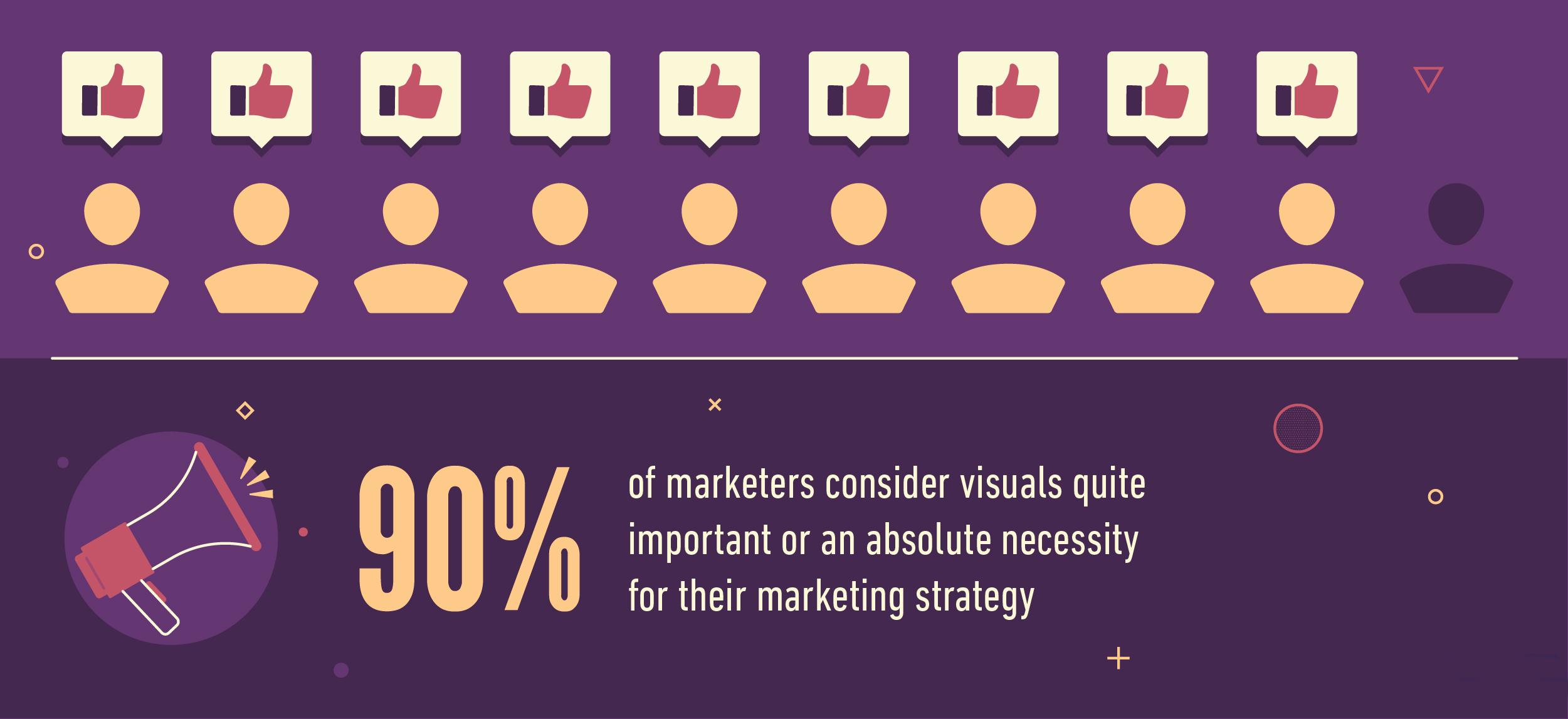 Visual marketing strategy statistic