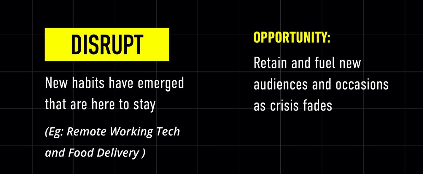 brand disruption framework opportunity