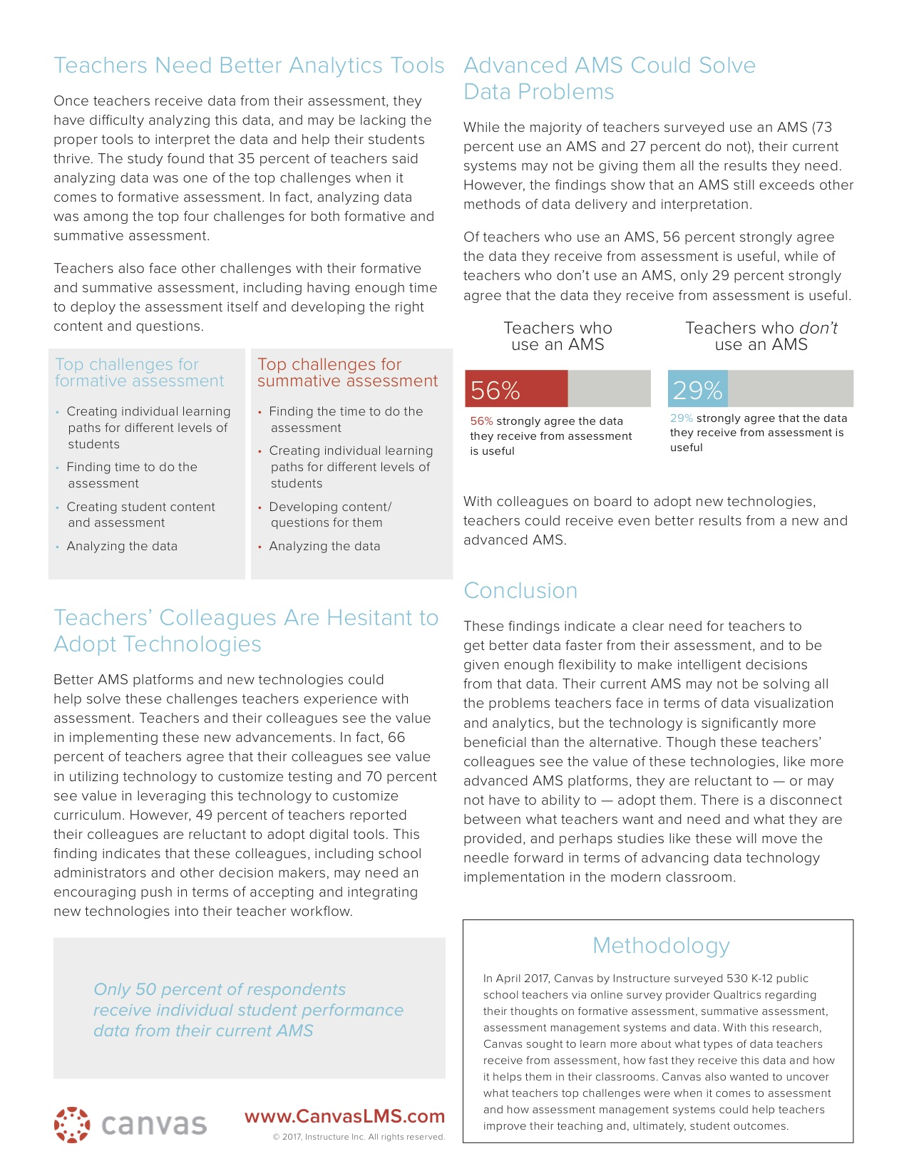 pg2 assessment