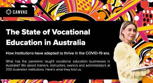 State Of Vocational Education in Australia | Infographic