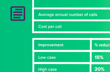 Get Your Execs To Fund Customer Experience. Use This ROI Model