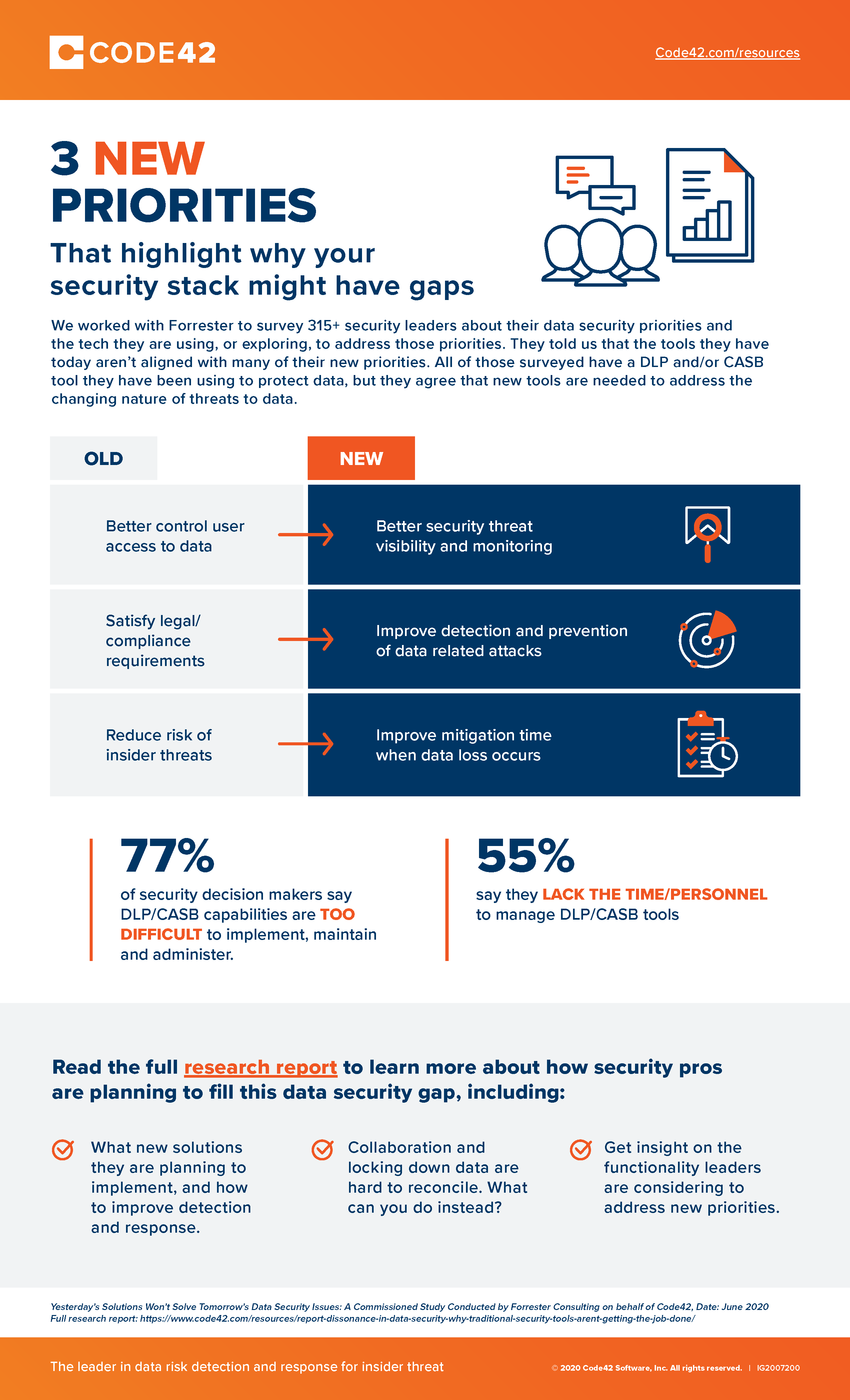 An infographic displaying the Forrester survey results from security leaders on how their new priorities stack up with the security tech they are currently using.