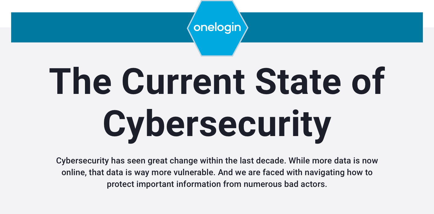 Current State of Cybersecurity: More data is online and is more vulnerable. We need to protect important information from bad actors.