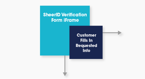 Self-service Account Flow Chart