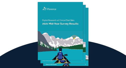 Digital Research at Clinical Trial Sites: 2021 Mid-Year Survey Report