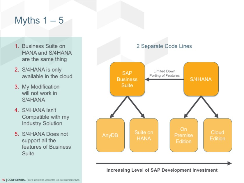 SAP S4HANA Myths 1-5