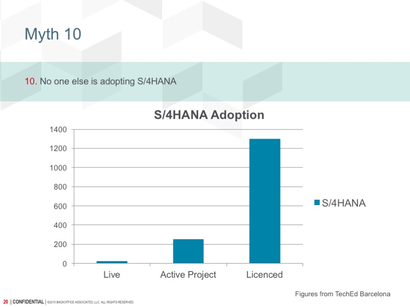 SAP S4HANA Myth 10