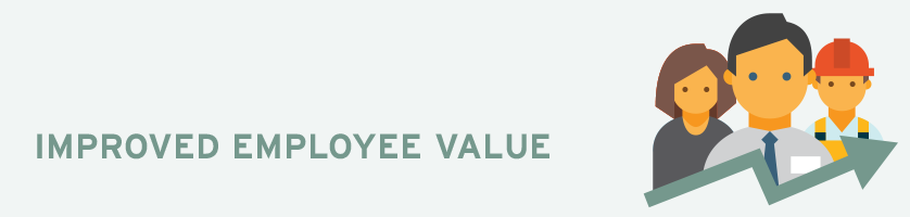 Improved Employee Value