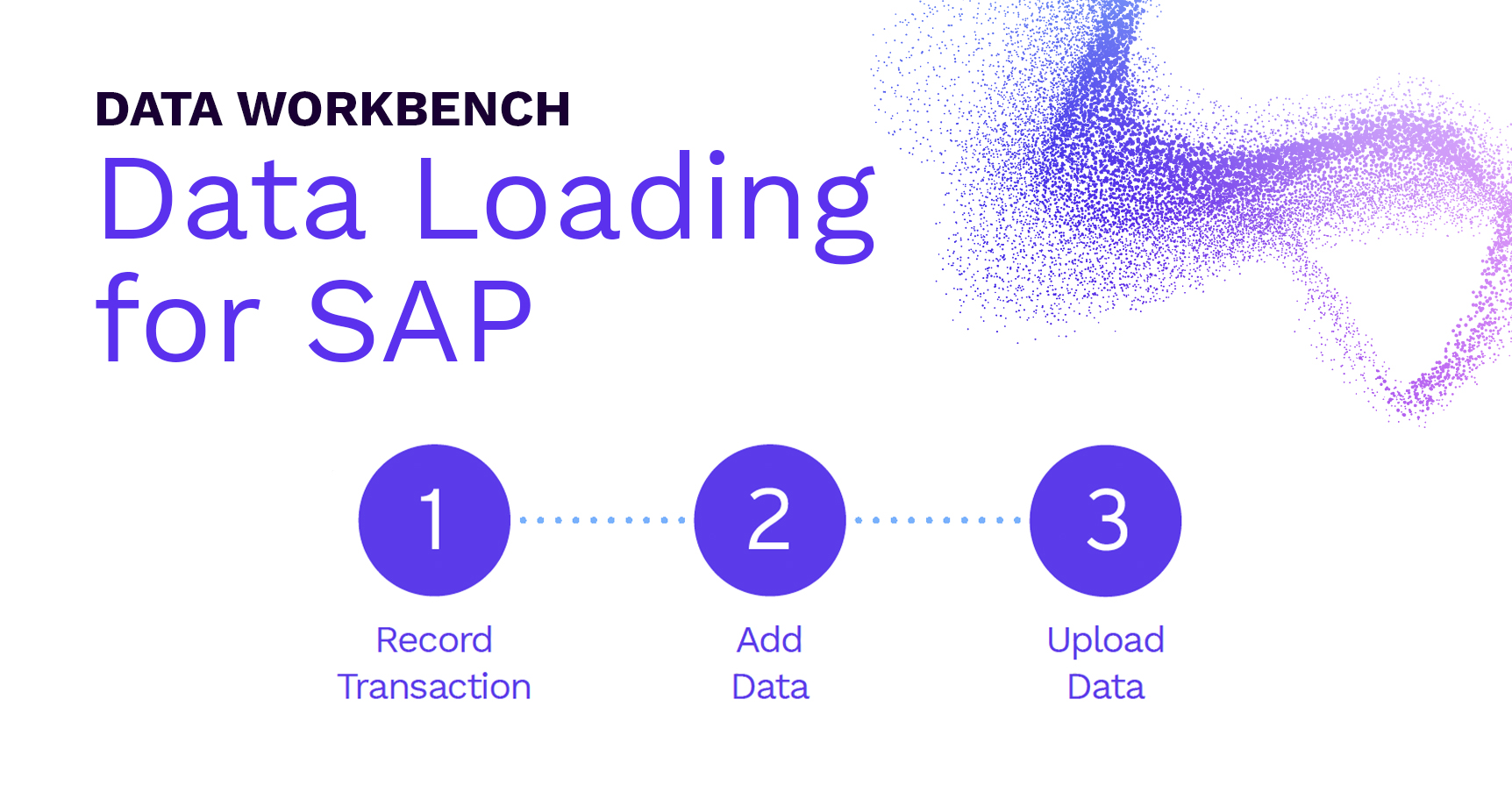 Data Loading for SAP