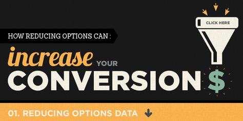 Reduce Options Increase Conversions