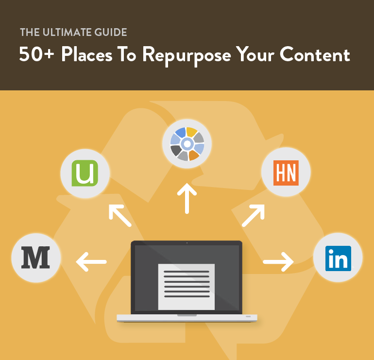 50+ Places to Repurpose Content