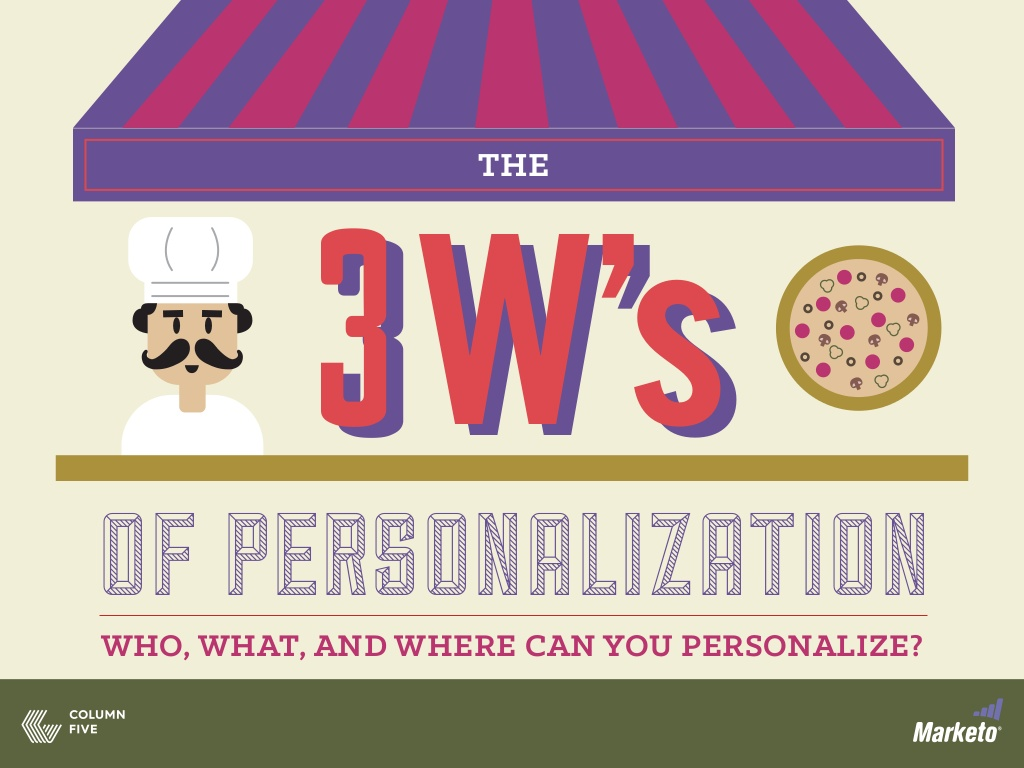 3 W's of Marketing Personalization