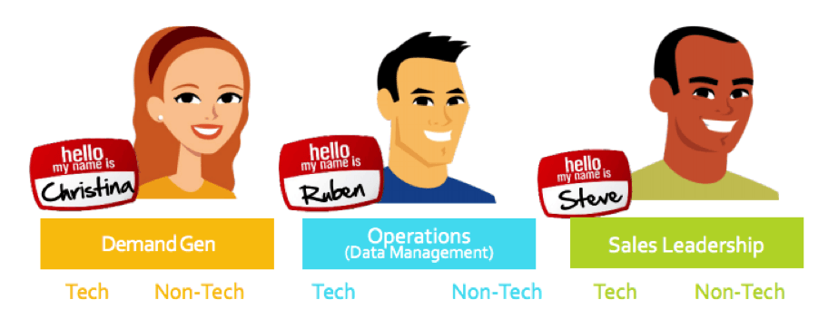 Email Personalization Techniques