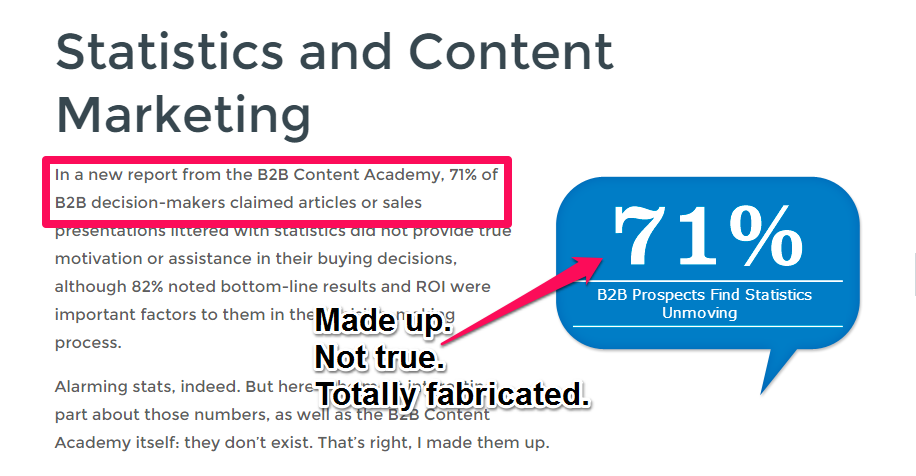 B2B Content Marketing Research Hacks