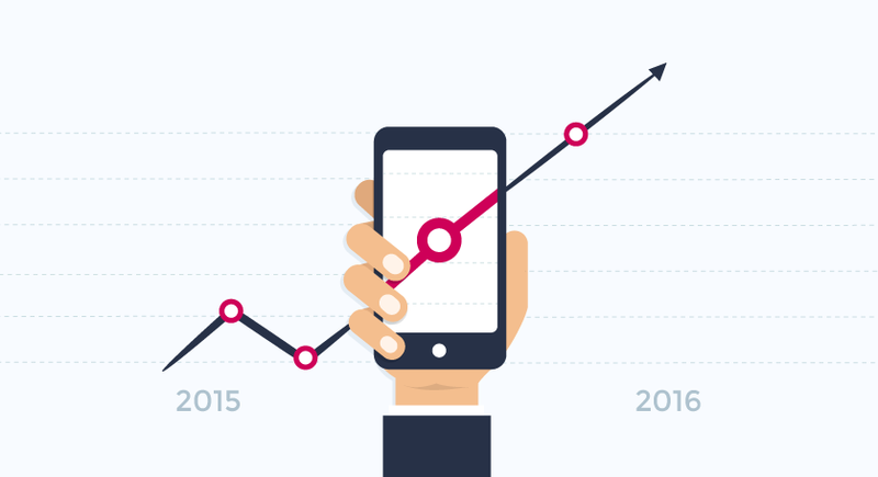 2016 Mobile Content Marketing