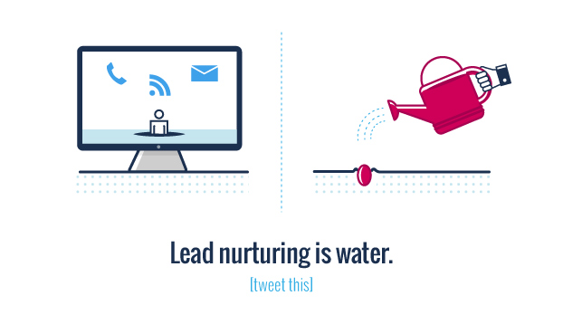 A lead is a seed and lead nurturing is water