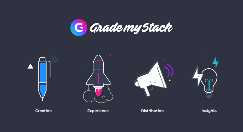 Grade My Stack content marketing pillars