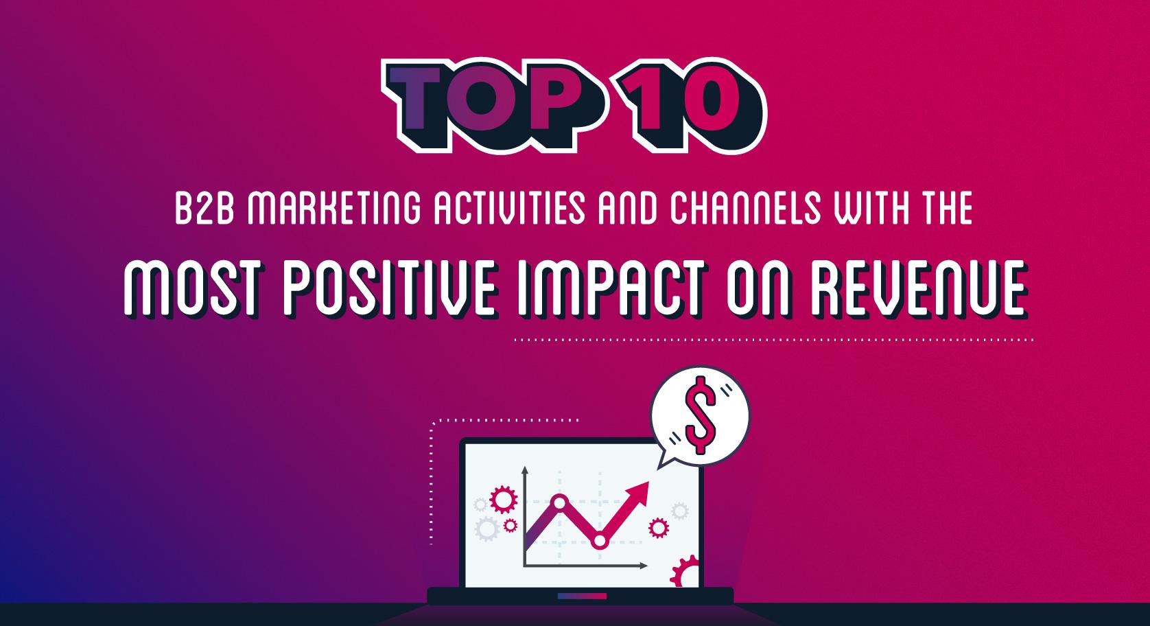 Infographic Top 10 Pipeline Marketing Activities | Uberflip