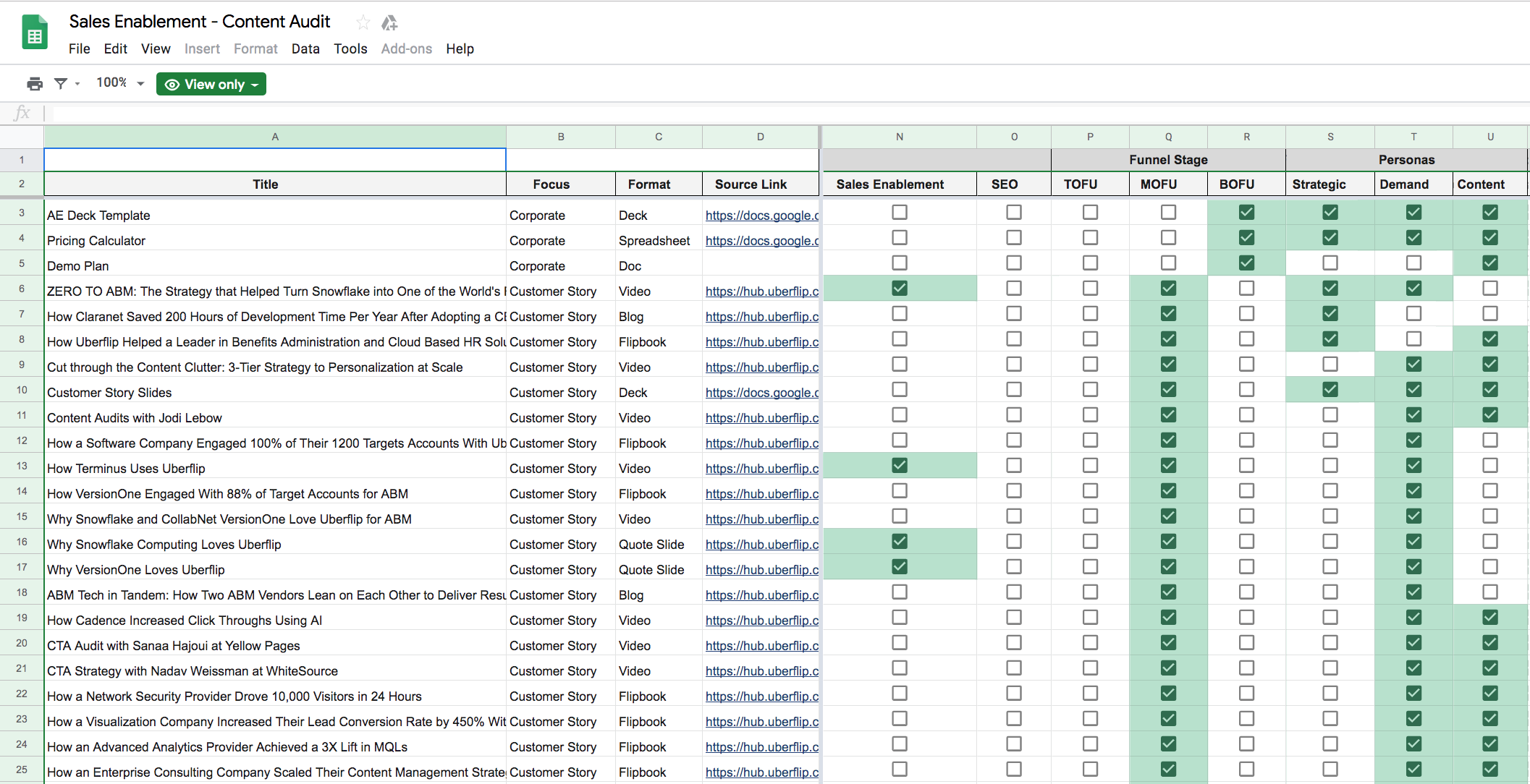 Image of a spreadsheet with content items listed