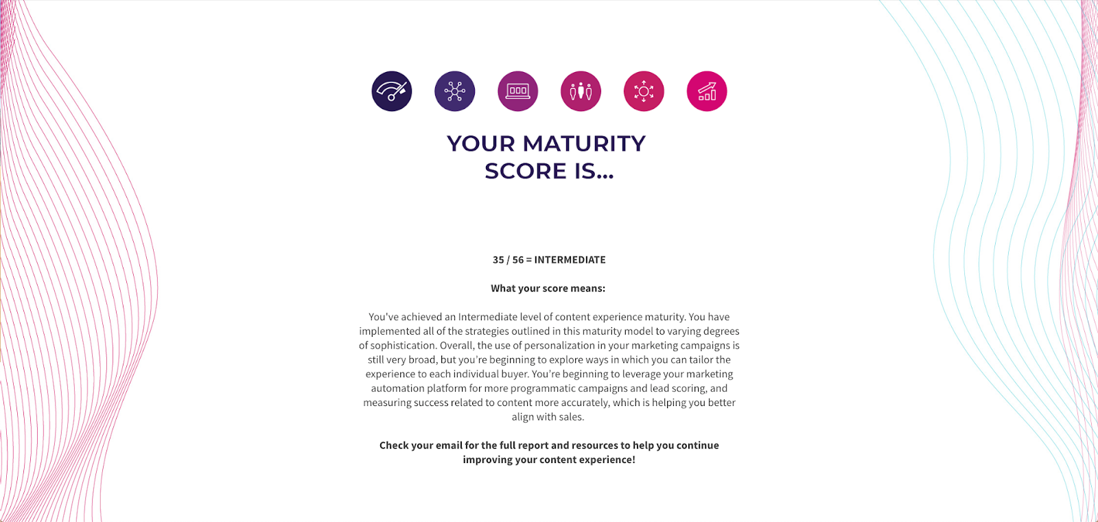 Content Experience Maturity Assessment Score on a Webpage