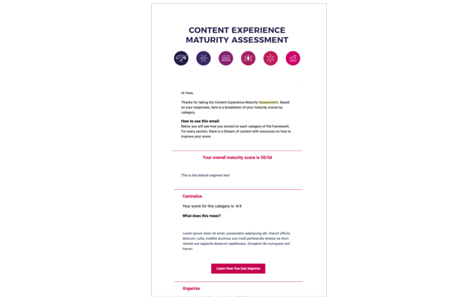 Content Experience Maturity Assessment Email Response with Results