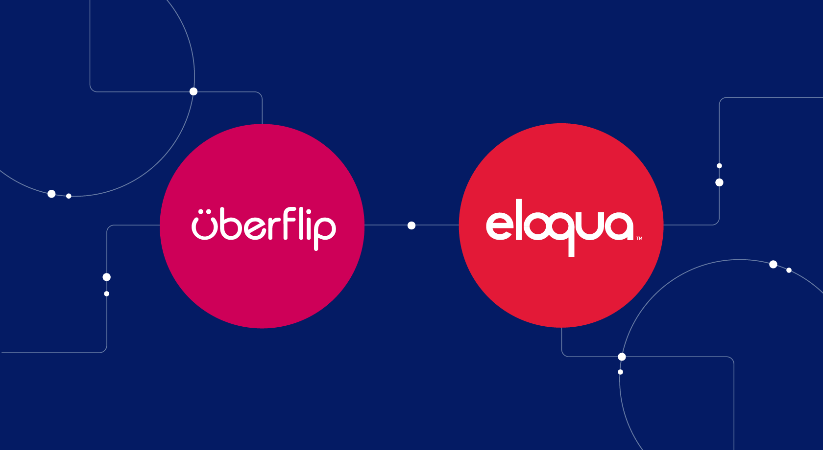 Uberflip and Eloqua logos
