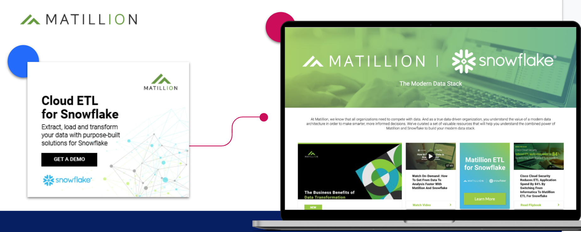 Matillion's digital ad and content destination from an ABM campaign