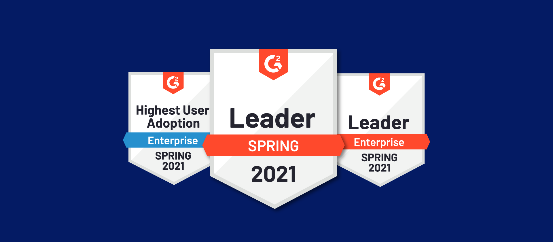 Three G2 leader badges for highest user adoption in Spring 2021, leader for spring, and leader enterprise for spring