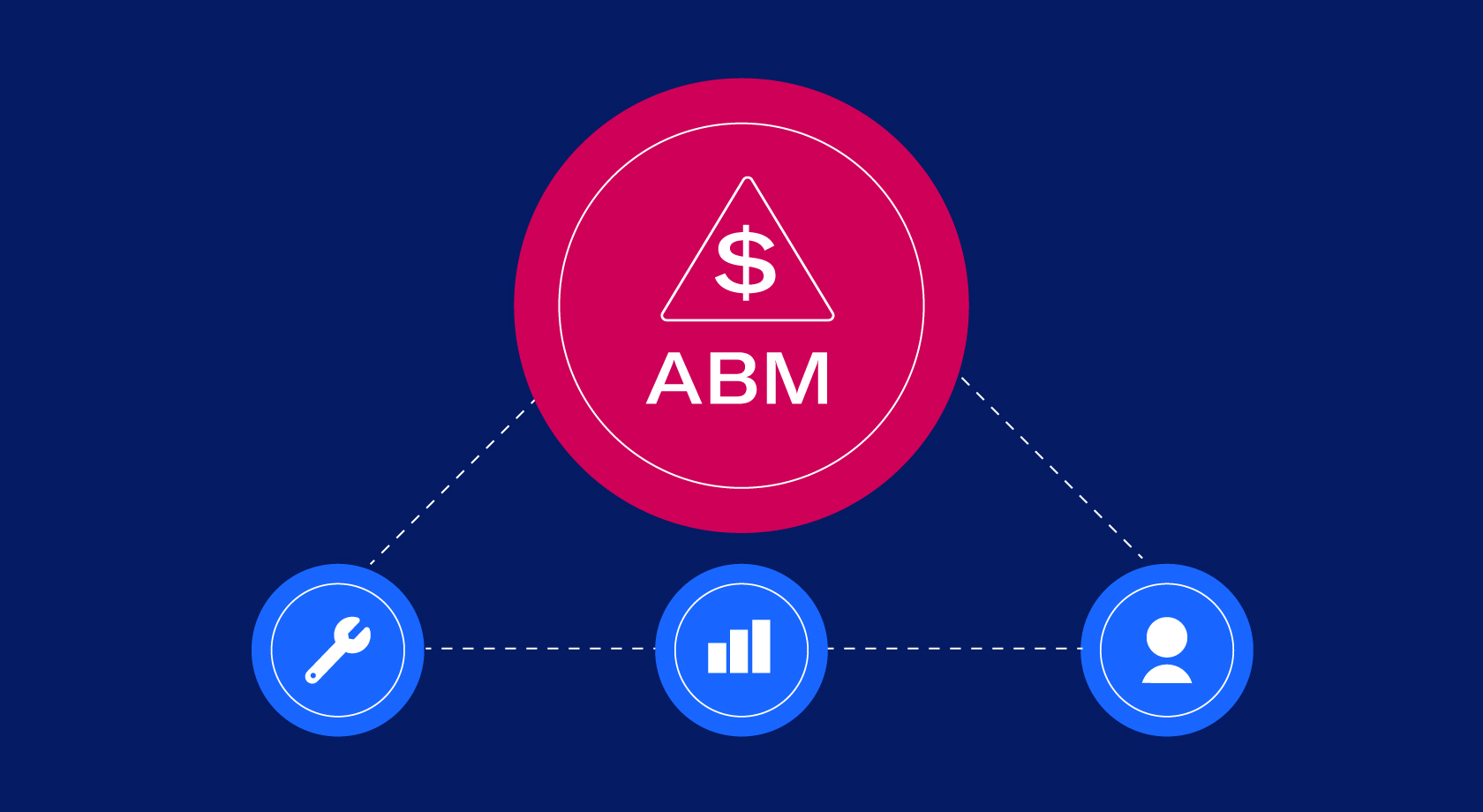 11 Reasons why ABM need not break the bank