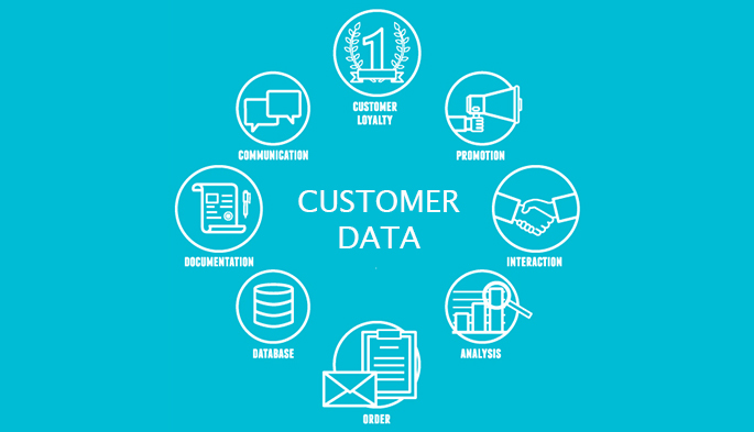 How to capture spa and salon client data