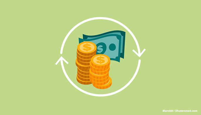 Assess your business management software return on investment