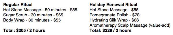 Spa Ritual Pricing - Package Comparison