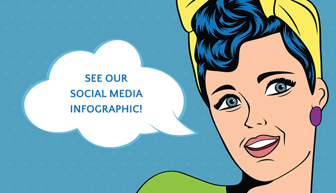 Social Media Marketing for Spas and Salons