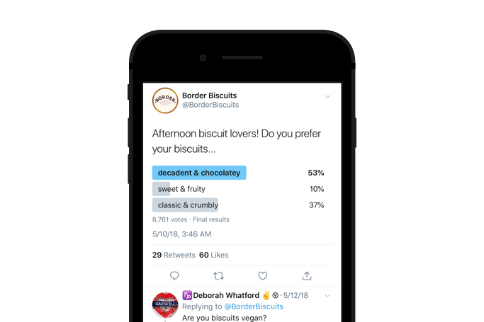 In Twitter's business success stories, they shared how the Scottish biscuit manufacturer, Border Biscuits, used the platform to increase audience engagement through polls.