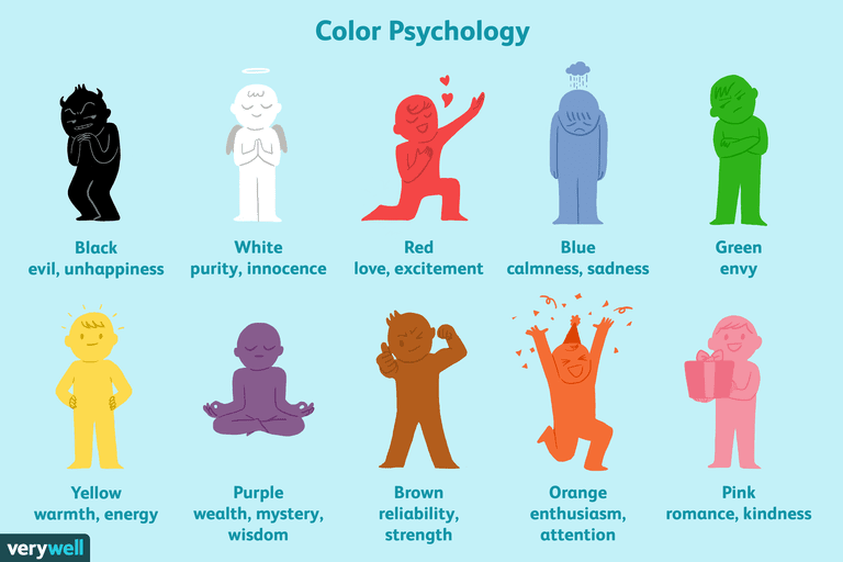 Research has shown that colors have a significant influence on the way we feel. In fact, certain colors actually influence our behavior—particularly buying behavior.