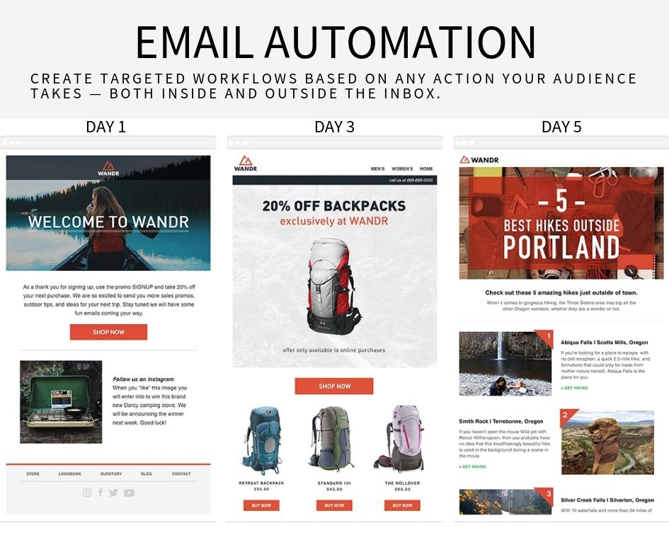 Email automation is one of the best ways to put your drip campaign into action