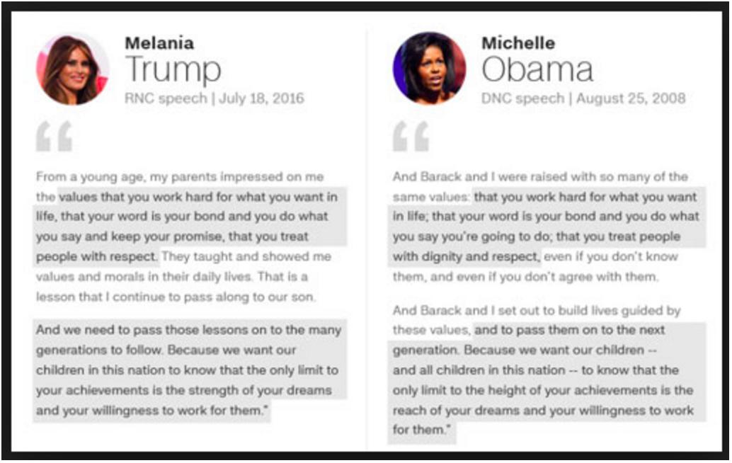 Comparison of Trump and Obama's speeches