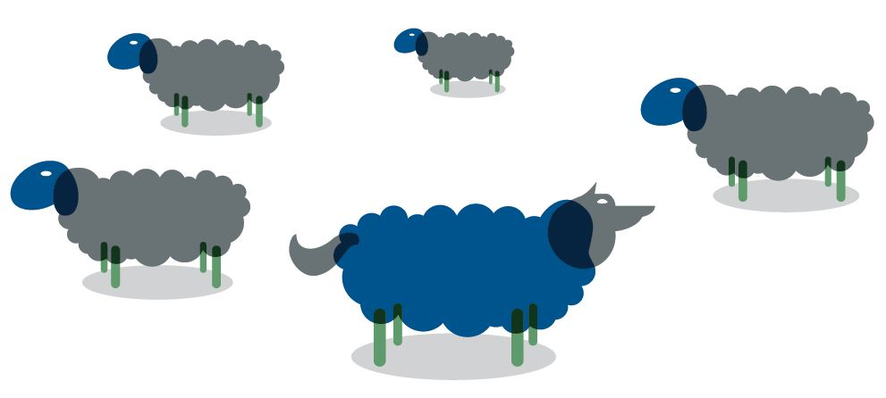 graphic showing several sheep but one is a wolf disguised as a sheep