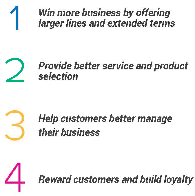 text graphic explaining what the rest of the article will talk about. 1: Win more business by offering larger lines and extended terms. 2: provide better service and product selection. 3: help customers better manage their business. 4: Reward customers and build loyalty.