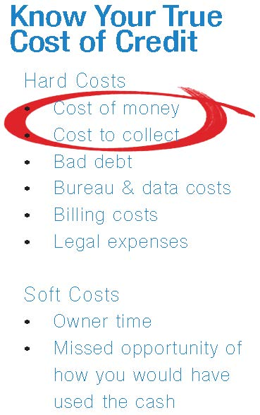 list of hard and soft costs of credit