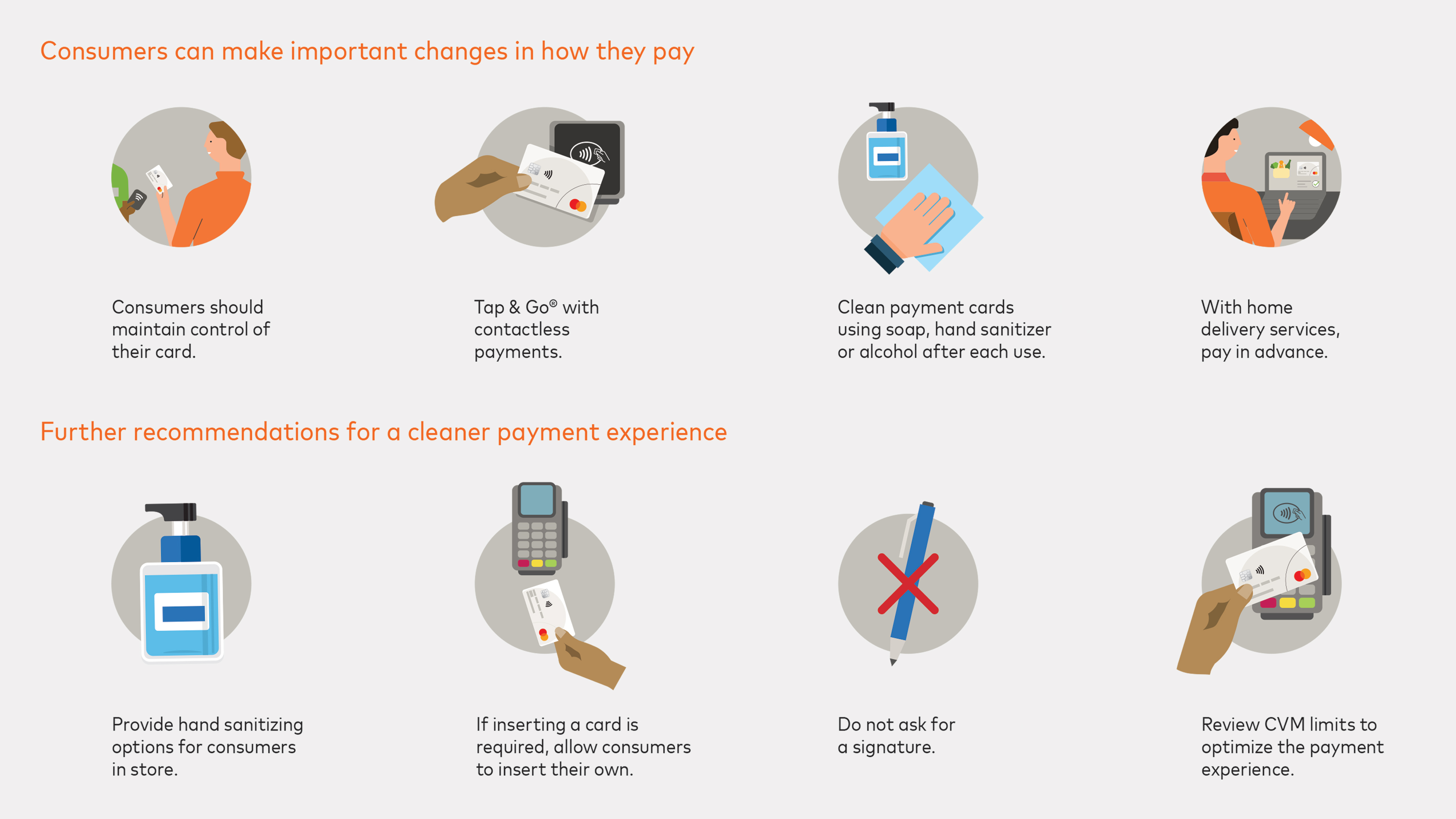 Helpful tips for your consumers from Mastercard