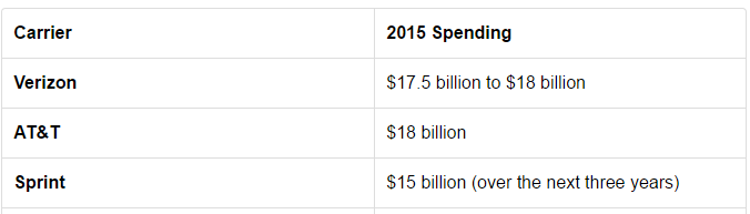 wireless carrier annual spending network upgrades
