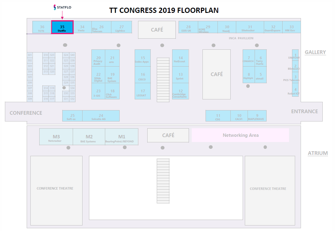 Statflo exhibiting at Total Telecom Congress 2019 in London