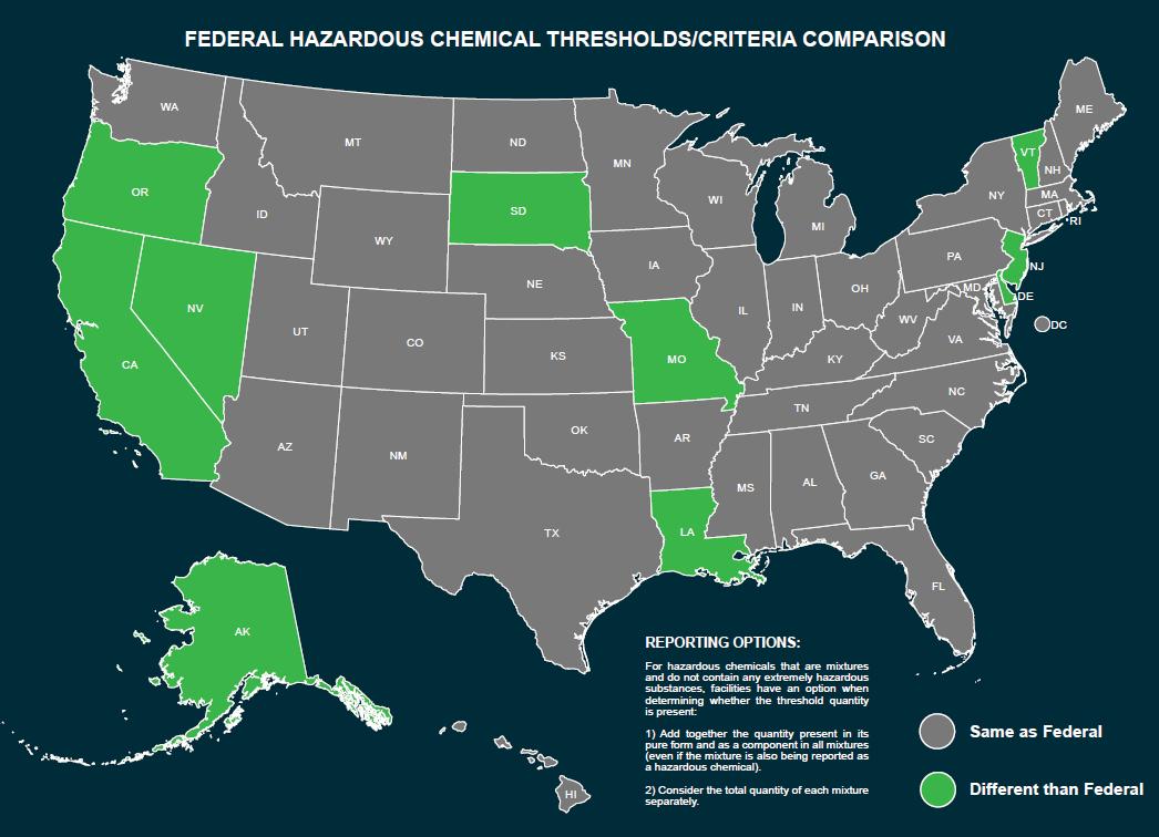 Regulatory reporting graphic
