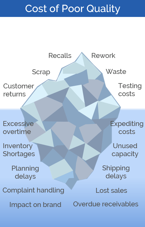 Quality Management and Risk Management graphic