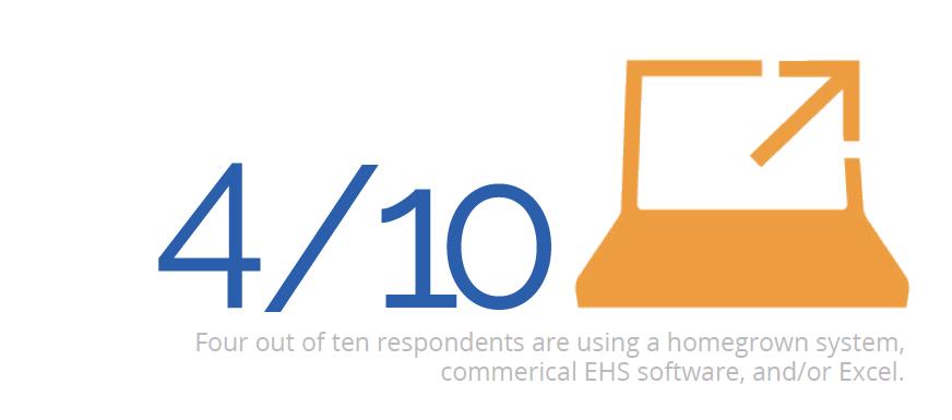 EHS Technology Adoption graphic