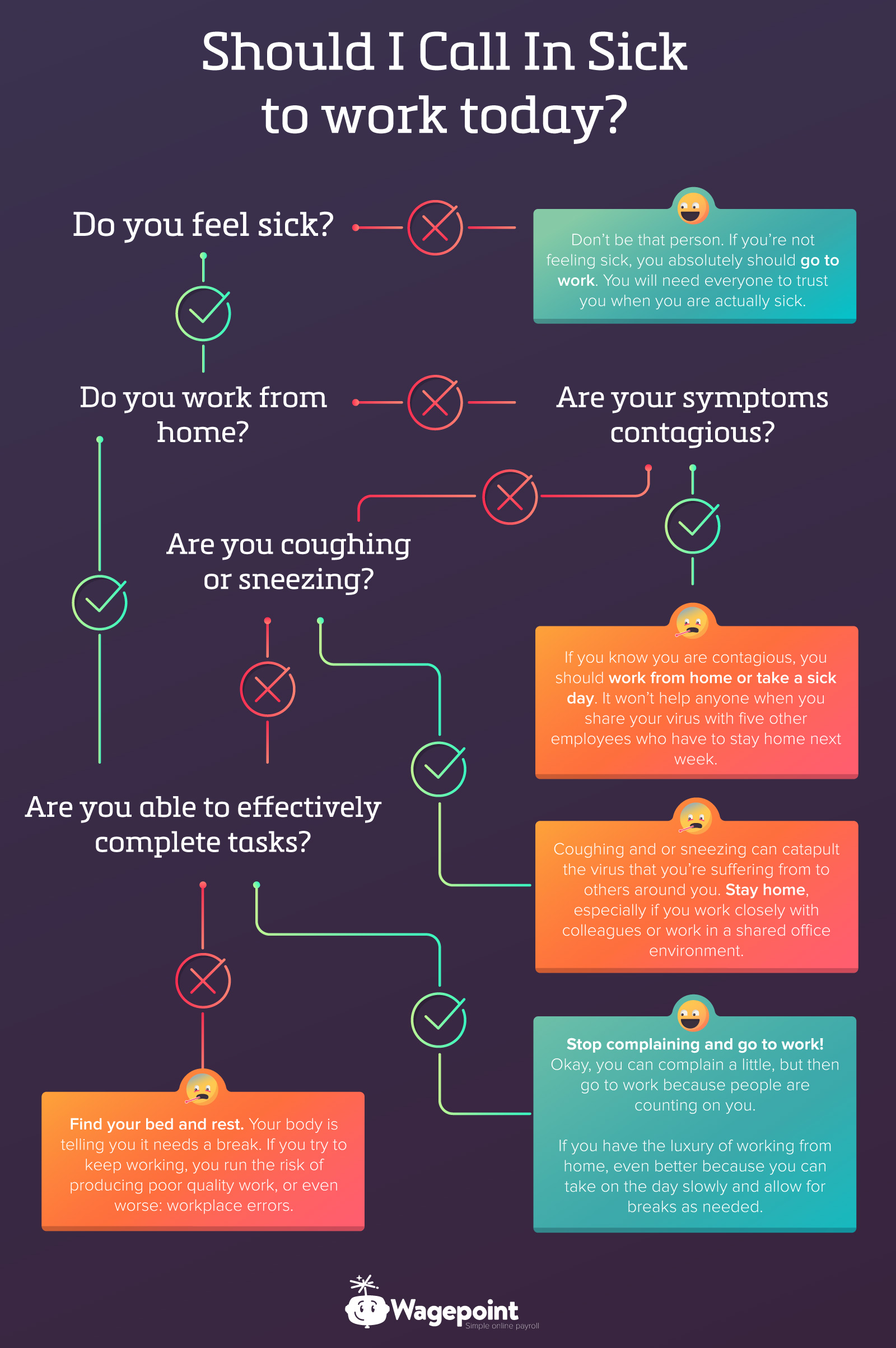 What to do when youre sick