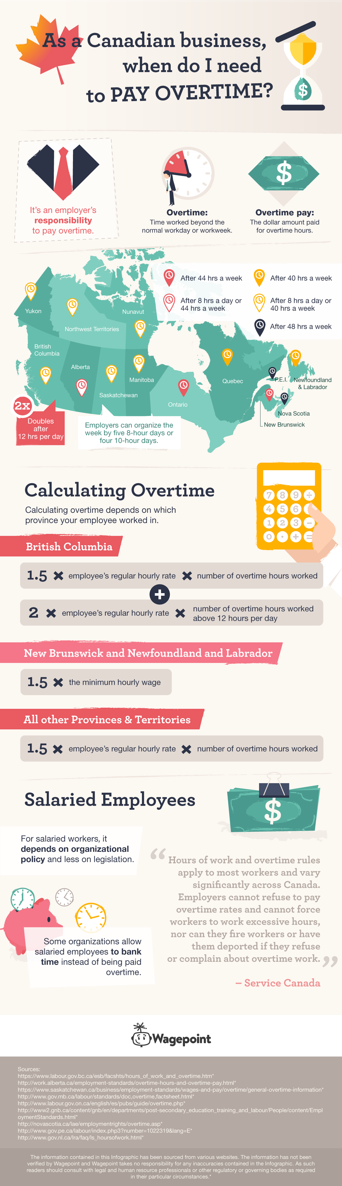 Overtime in Canada Inforgraphic