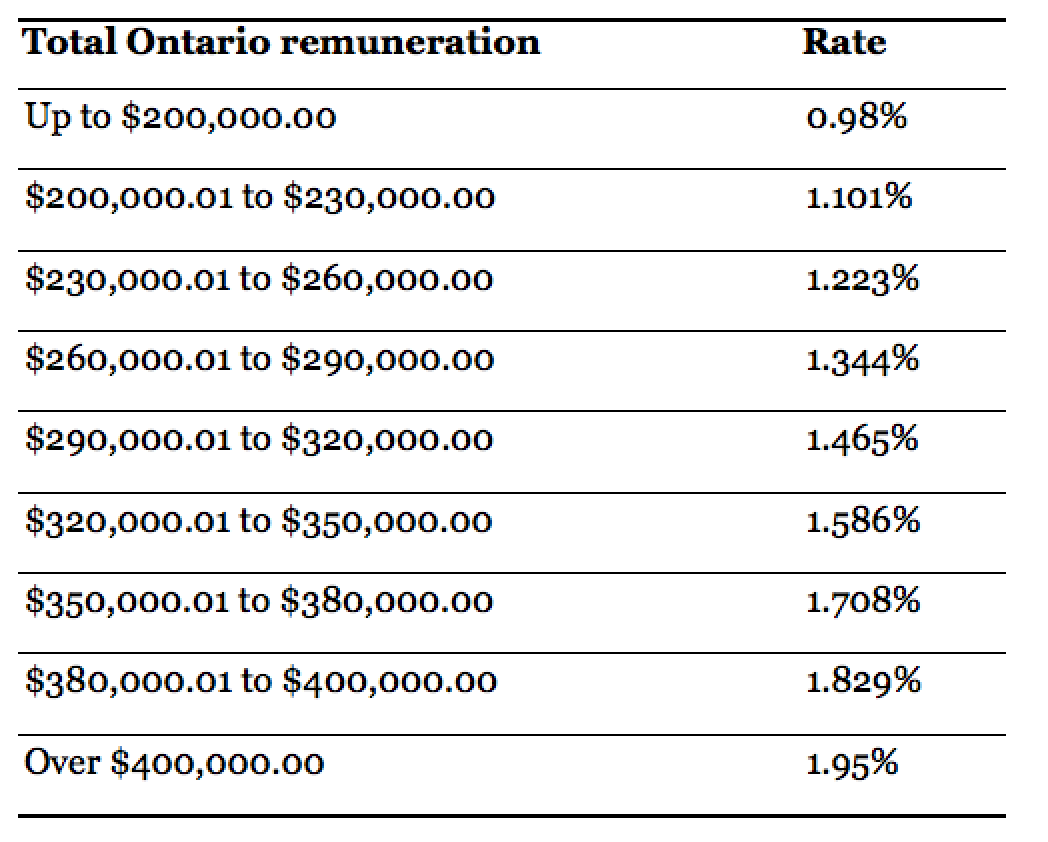 Ontario EHT Calculation
