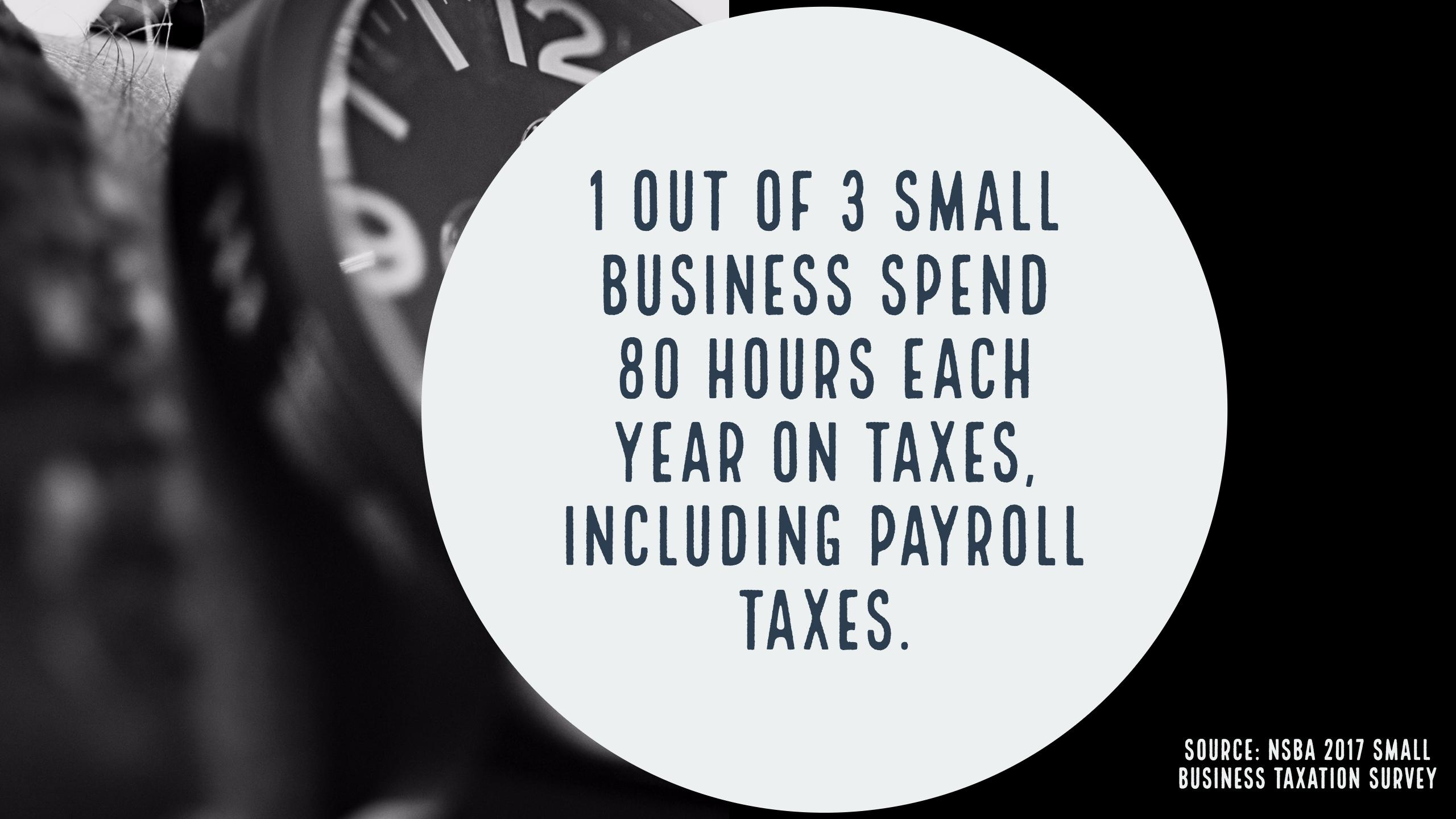 Why your new small business needs payroll software more than 80 hours the equivalent of two full weeks of work each year on federal taxes which include payroll taxes also known as employment taxes fandeluxe Images